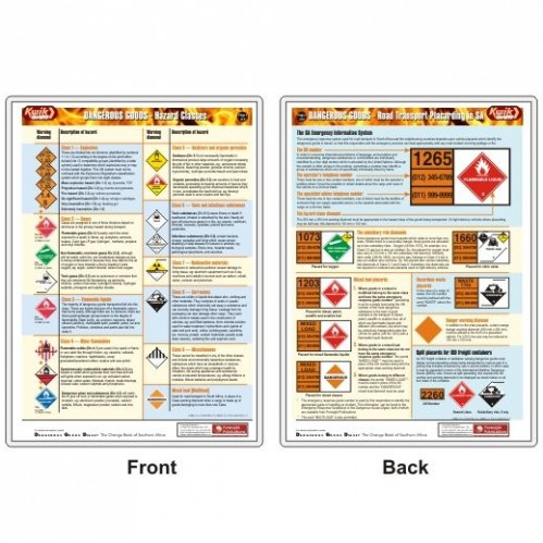 Hazard Classes / Placarding for Road Transport - Poster