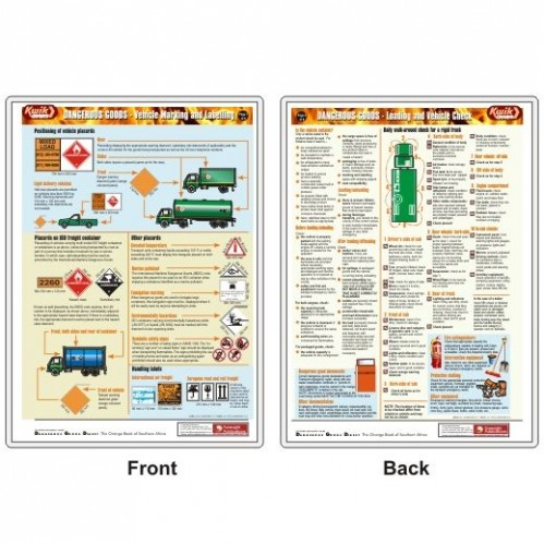 Vehicle Marking / Loading and Vehicle Check - Poster
