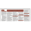 POS016 - Occupational Health & Safety (OHS) Act - Construction Regulation - 2014 - Part 2 - Poster