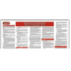 POS017 - Occupational Health & Safety (OHS) Act - Driven Machinery Regulations - Poster