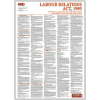 Labour Relations Act - Poster