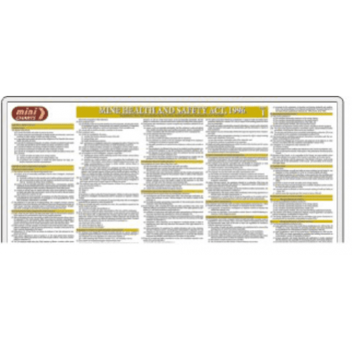 Mine Health & Safety Act - Part 1 - Poster
