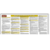 POS019 - Mine Health & Safety Act - Part 2 - Poster