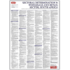 POS006 - Sectorial Determination 9: Wholesale & Retail Sector - Poster