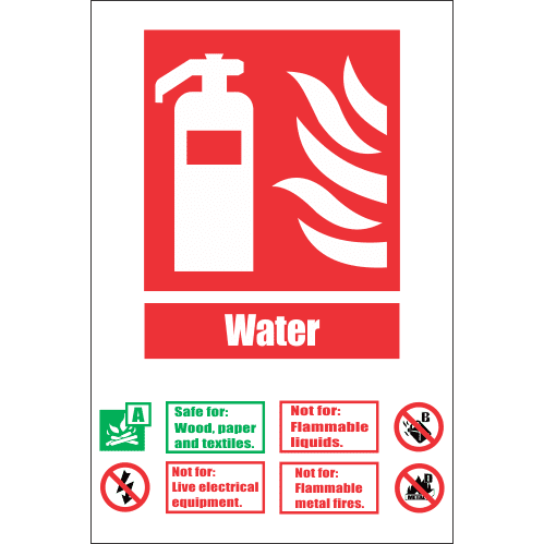 FR38 - Water Safety Sign