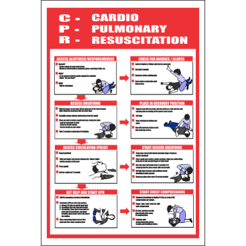 FA6 - CPR Cardio Pulmonary Resuscitation Sign