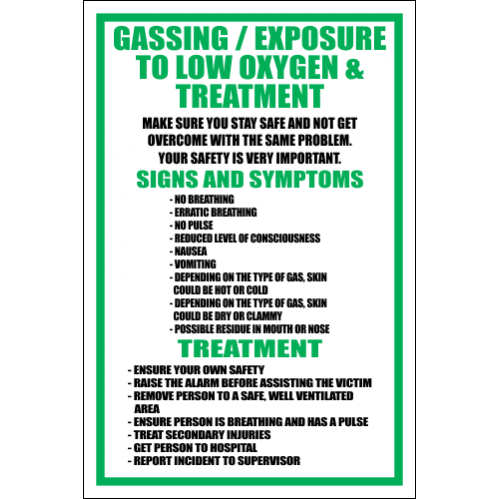 FA3 - Gassing And Exposure To Low Oxygen Sign