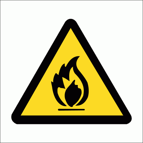 WW2 - Fire Hazard Safety Sign