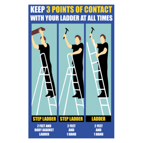 LD18 - 3 Point Of Contact Sign