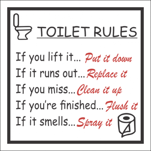 T18 - Toilet Rules Sign